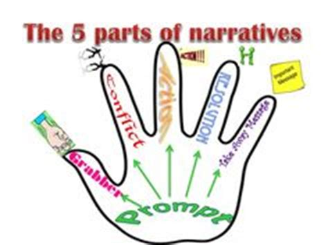 Literacy narratives essays